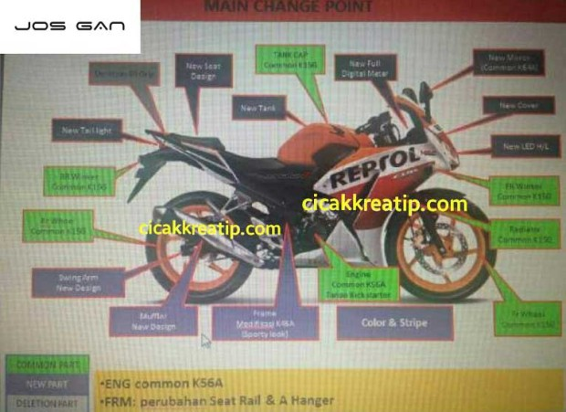 Gamblang-19-Perubahan-All-New-Honda-CBR150R-Lokasl-2016,-Lampu-Depan-LED-Mesin-All-New-CB150R-Square-Cenderung-Overstroke-pertamax7.com-full-