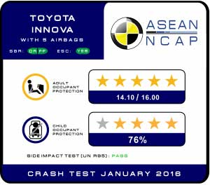 hasil crash test toyota innova 5 bintang