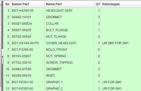Daftar Part Headlamp Yamaha Xabre Pertamax7.com