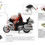 Honda Gold Wing Airbag GL1800