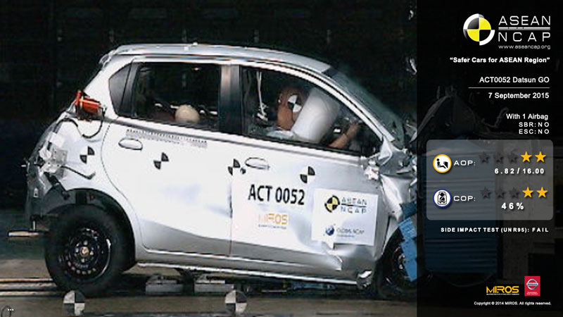 Crash Test Datsun Go