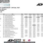 Combined Result ARRC AP250 Test 2017