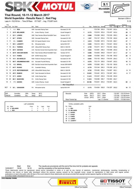 Hasil Race 2 Red flag WSBK Thailand Motul 2017