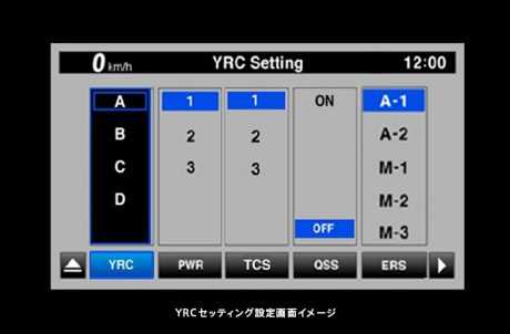 YRC Setting Yamaha MT-10SP