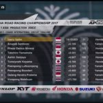 Hasil Race 1 Asia Production 250 cc ARRC 2017 Thailand