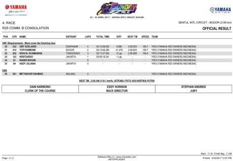 OFFICIAL-RESULT---R25-CB-CONSULATION-2 Yamaha Sunday Race 2017 Seri 1