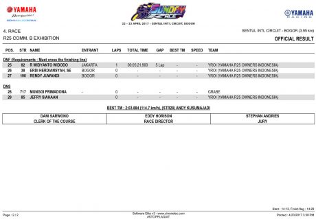 OFFICIAL-RESULT---R25-CB-EXSHIBITION-2 Yamaha Sunday Race 2017 Seri 1