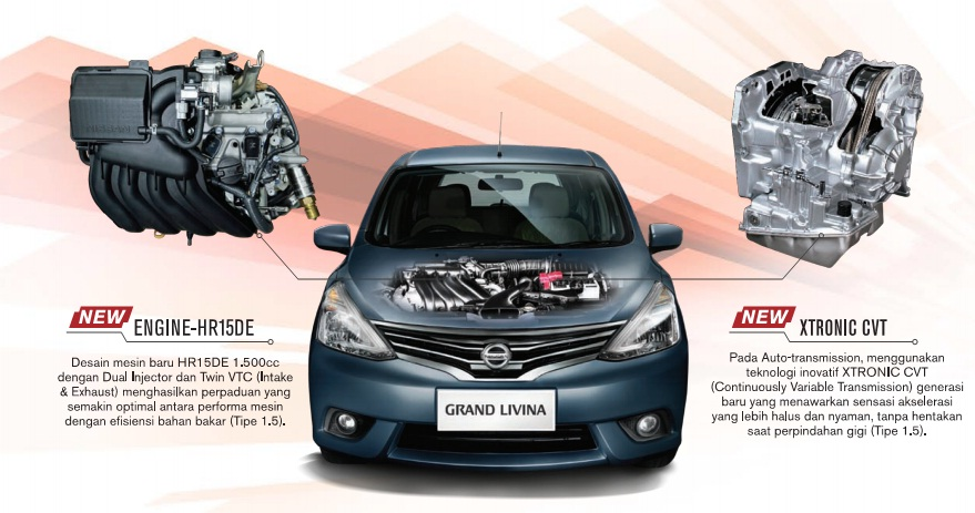 Mesin Nissan Grand Livina HR15DE