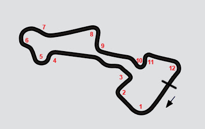 Layout MADRAS MOTOR RACE TRACK India