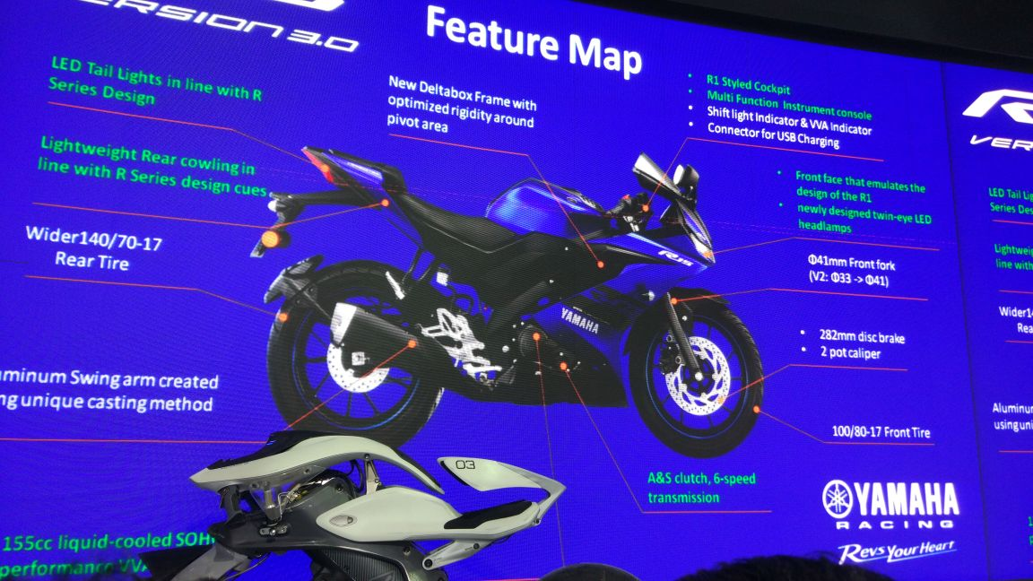 Fitur Yamaha All new R15 India