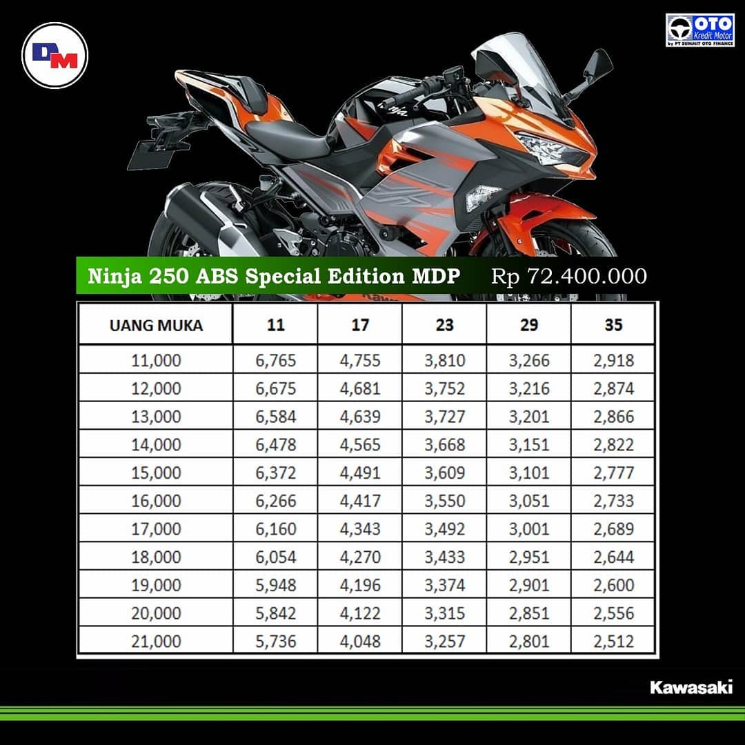 Kredit Kawasaki All new Ninja 250 FI ABS SE MDP