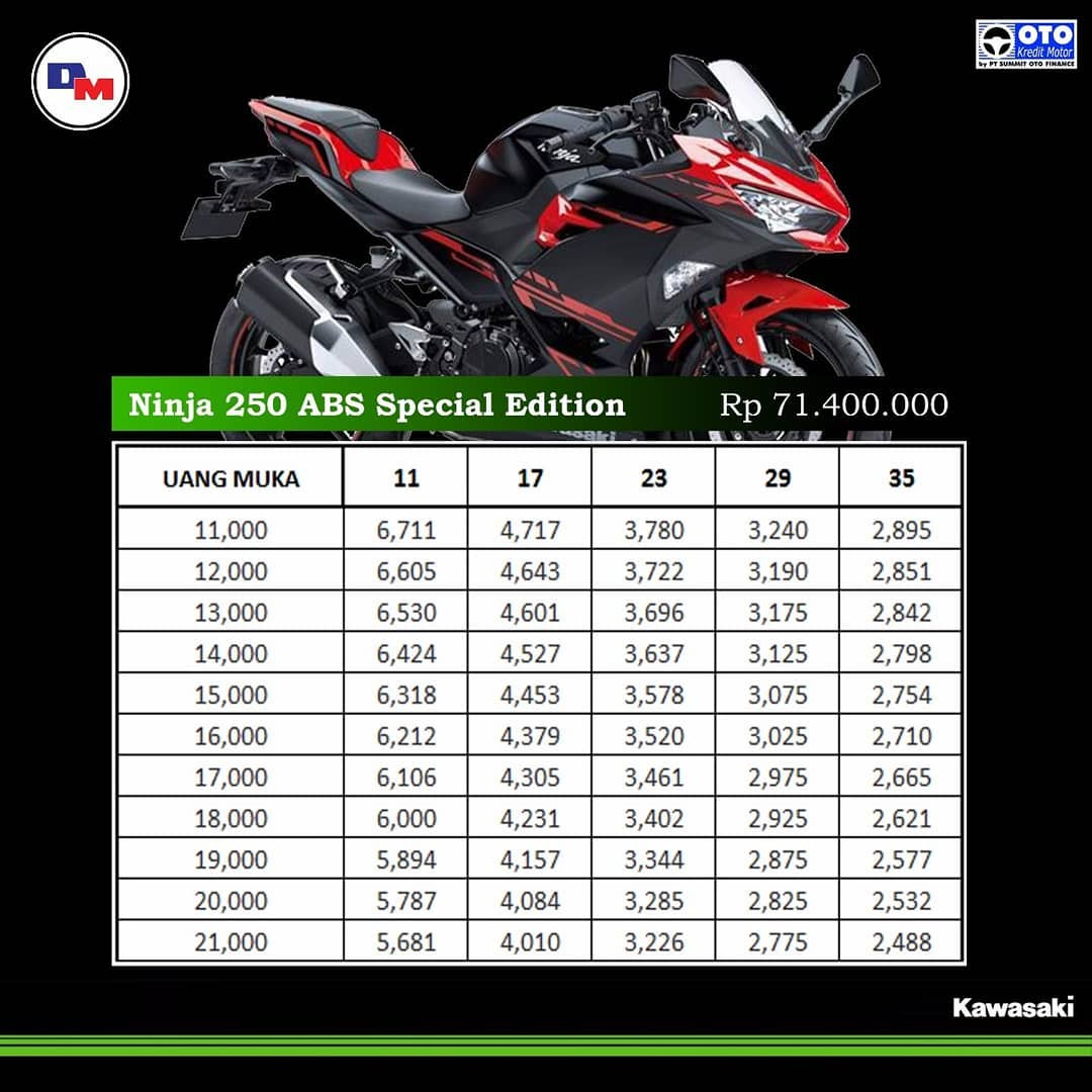 Kredit Kawasaki All new Ninja 250 FI ABS SE