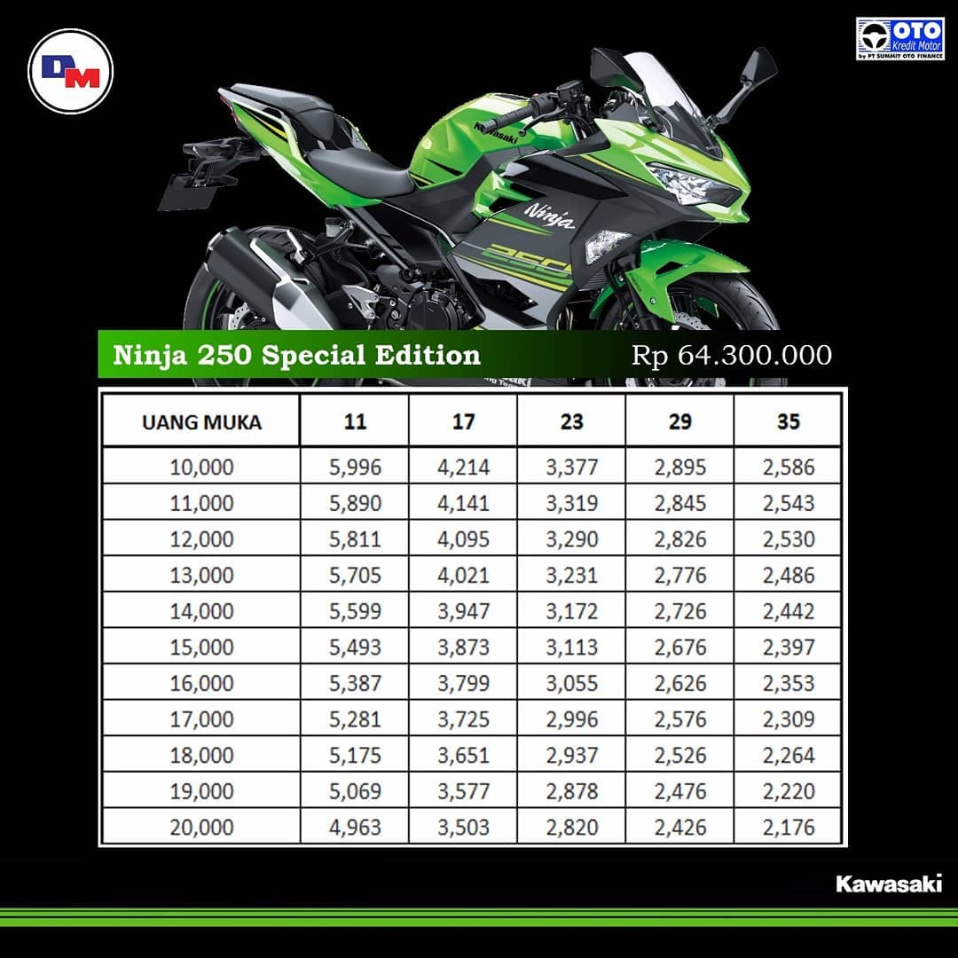 Kredit Kawasaki All new Ninja 250 FI Special Edition