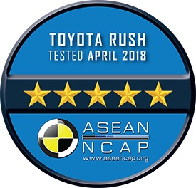 Hasil Crash Test Toyota All new Rush 2018 5 Star