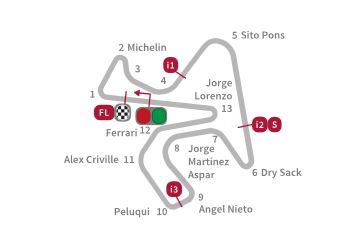 Layout Circuit MotoGP Jerez 2018