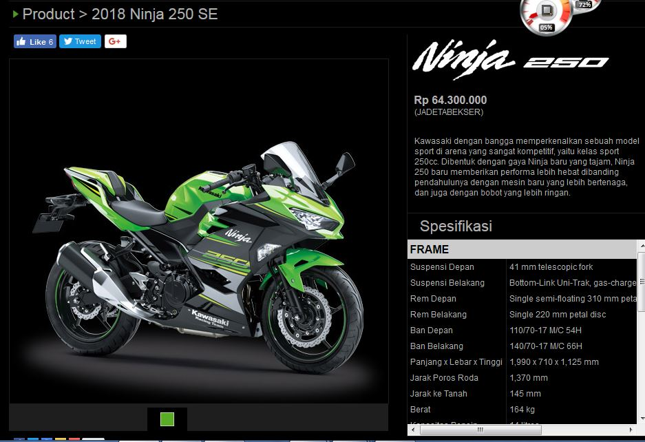 Total Distribusi Kawasaki All new Ninja 250 FI Masih Paling Laris