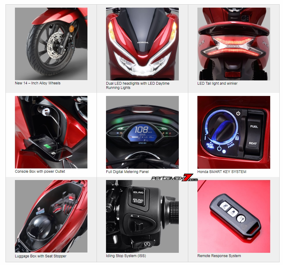 Fitur All New Honda PCX Malaysia