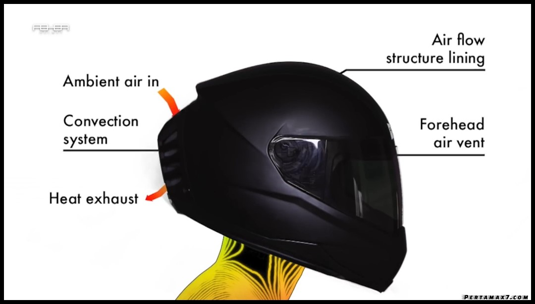 Feher ACH-1 Air Conditioned Helmet How Its Work P7