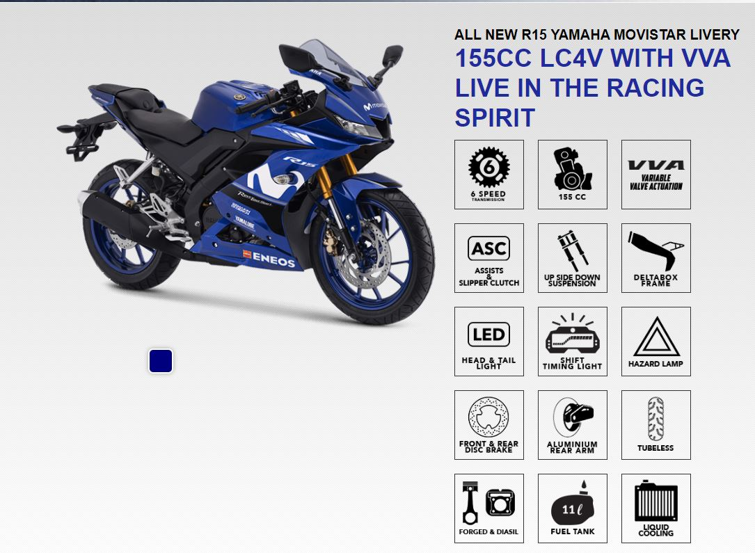 Fitur Yamaha All new R15 VVA Movistar MotoGP 2018 Last Edition
