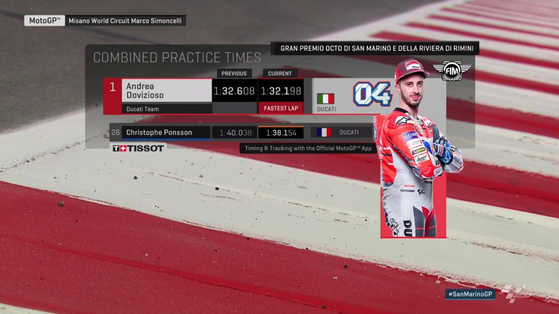 Combined Practice Times MotoGP Misano 2018 Day 1 cCombined Practice Times MotoGP Misano 2018 Day 1 c