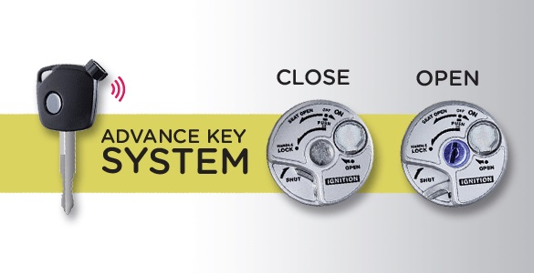 ADVANCE KEY SYSTEM Yamaha Mio M3