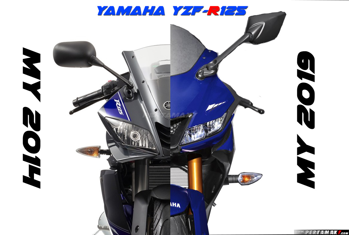 Headlamp Yamaha R125 MY2014 VS R125 MY2019 Led Headlight