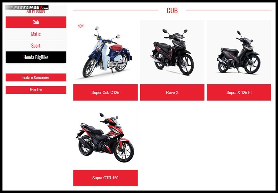 Line Up Motor Bebek Honda Januari 2019