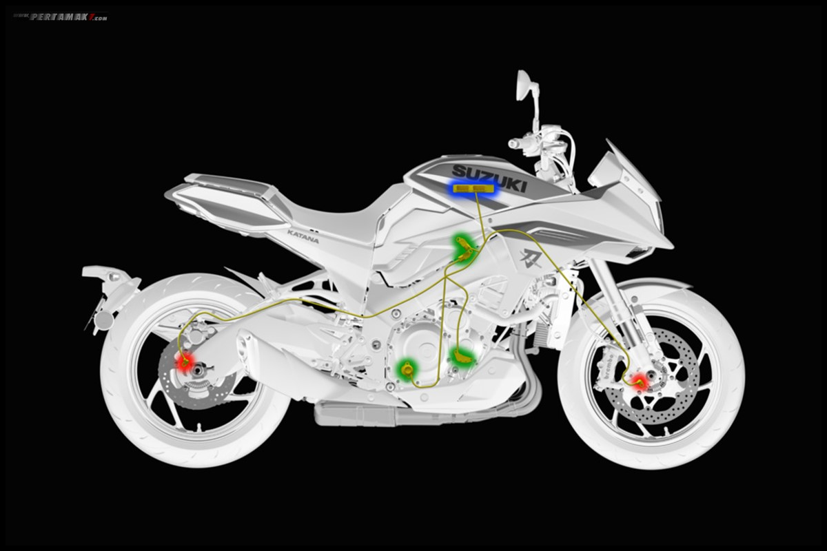 TC ABS Diagram Suzuki GSX-S1000SM0 Katana