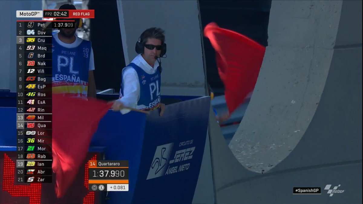 red flag FP2 MotoGP Jerez 2019