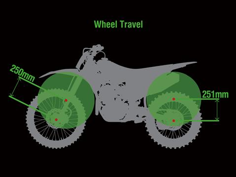 wheel travel Kawasaki KLX230