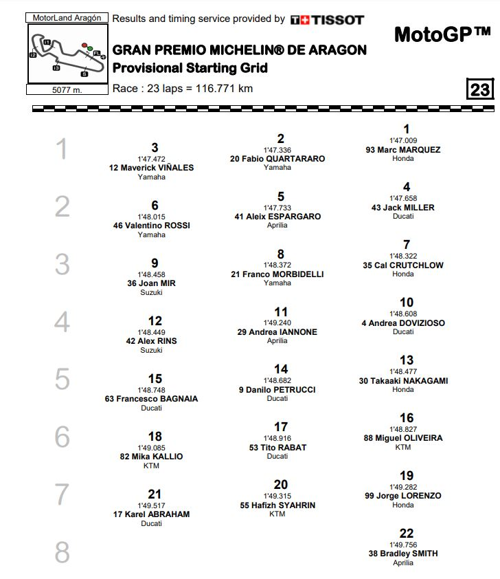 starting grid motogp aragon 2019