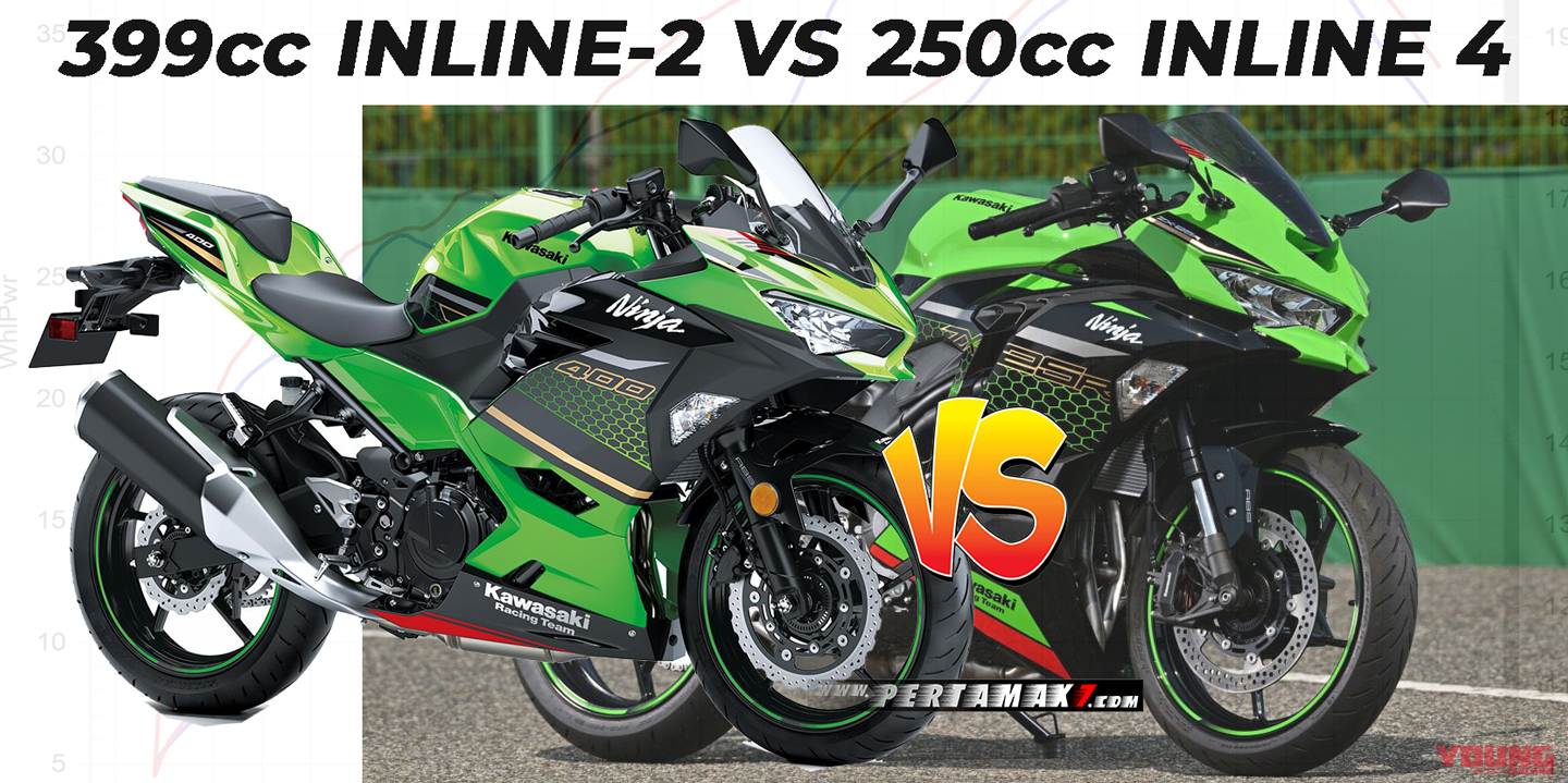 Komparasi Power Kawasaki Ninja 400 VS ZX25R