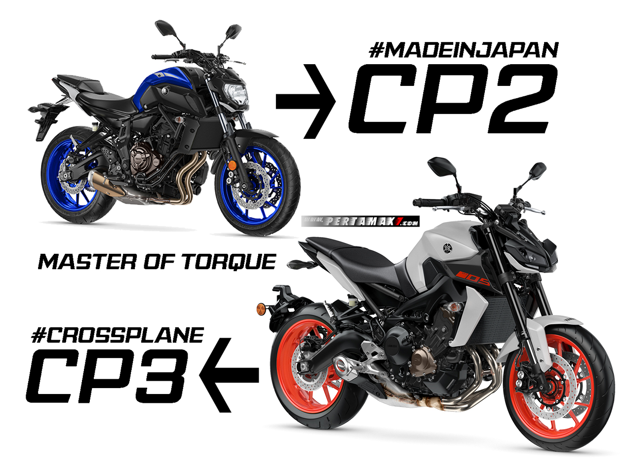 Komparasi Spesifikasi Yamaha MT07 VS MT09 Indonesia