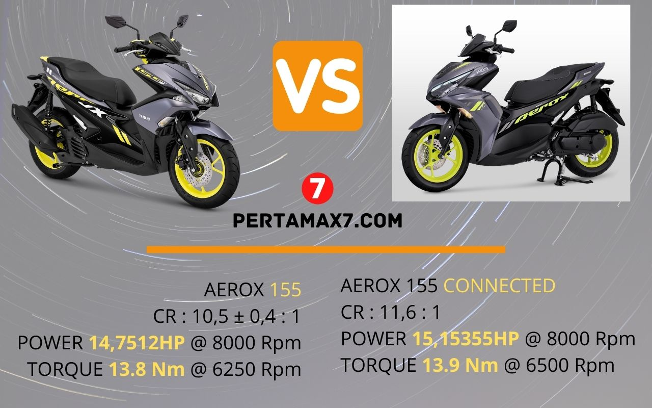 Perbandingan Yamaha Aerox Connected VS Aerox 155 Mesin