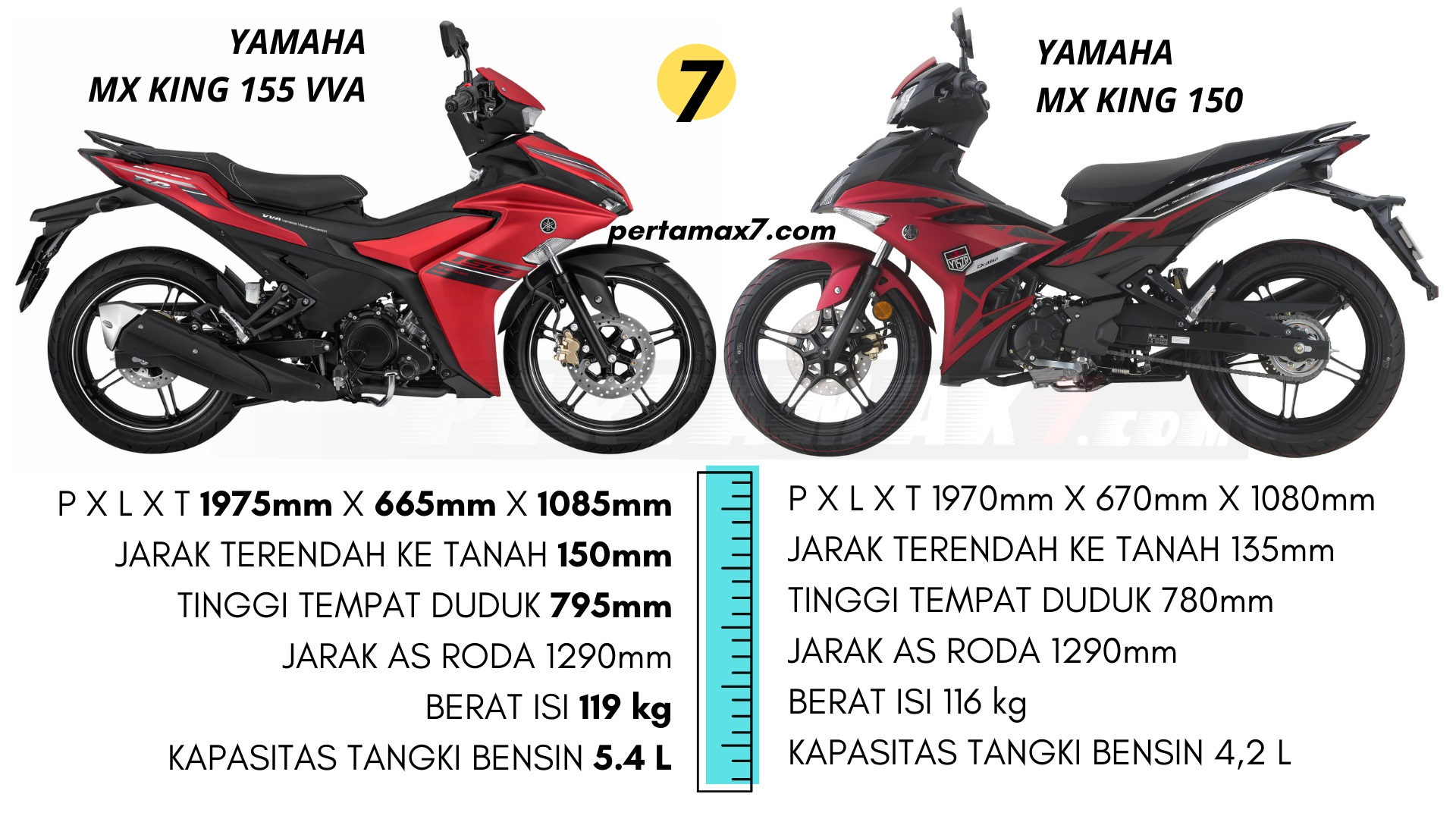 Komparasi Yamaha MX KING 155 VVA VS MX KING 150 Dimensi
